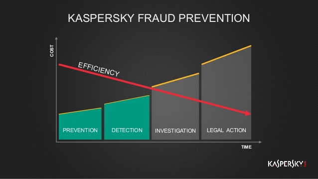 kaspersky-lab-new-enterprise-portfolio-16-638
