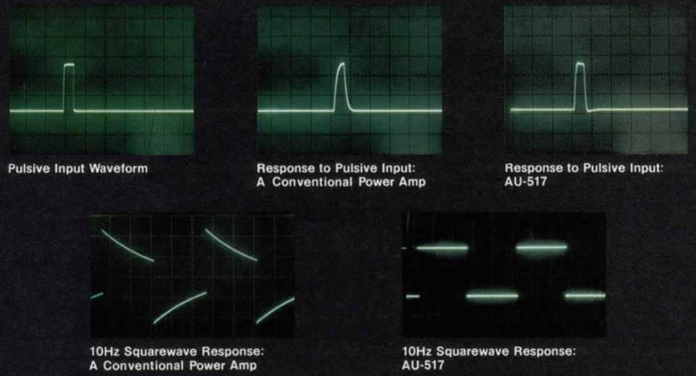 AU_517 Response to Square Wave Compared