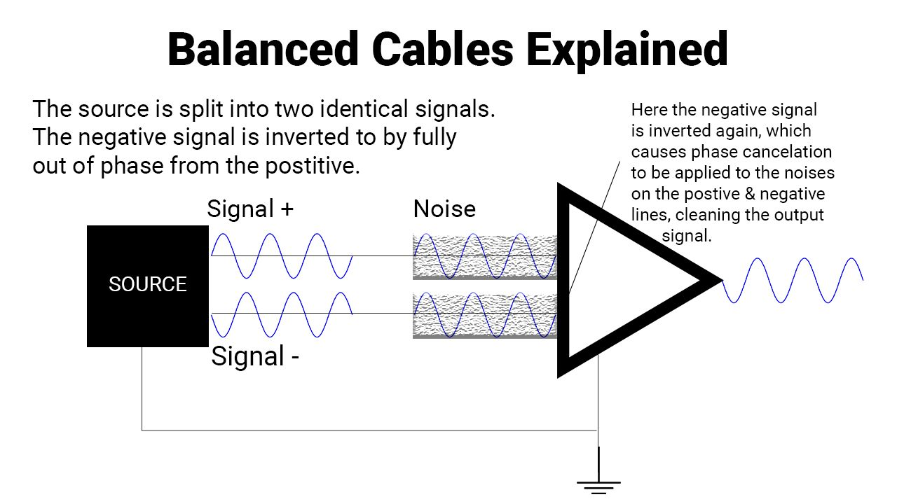 balanced_cable_explained