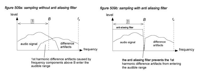 selftraining_audio_guality_05_figure_509