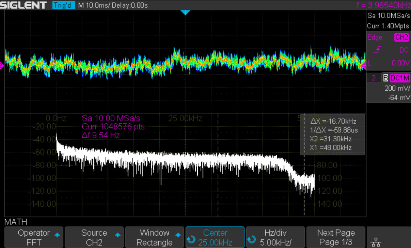 ES9038P White Noise 96kHz Test